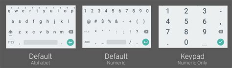 html input pattern ios android numeric keyboard display using html input type