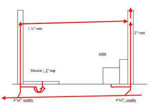 How do i know if i have a basement rough in for toilet sink shower