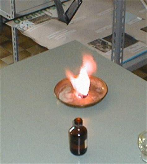 esperimenti di chimica in casa vulcano in casa