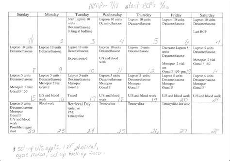 Ivf Pregnancy Calendar Ivf Calendars 171 My Ccrm Ivf Journey