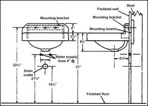 sink plumbing in dimensions