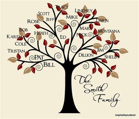 cool family tree template 22 best images about reunion on family trees