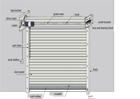 Roll Up Insulated Overhead Doors Porvene Roll Up Door Parts Insulated Roll Up Garage Doors All Paint Ideas Myvnc