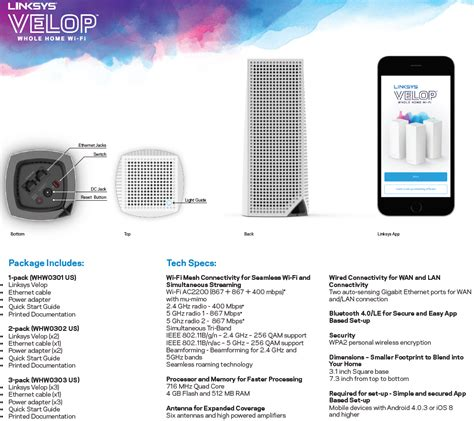 linksys enters mesh wi fi market  velop  home wi fi expands max stream lineup