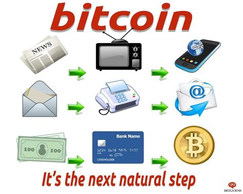 understanding bitcoin the step by step guide to ownership understanding cryptocurrencies volume 1 books bitcoin it s the next step