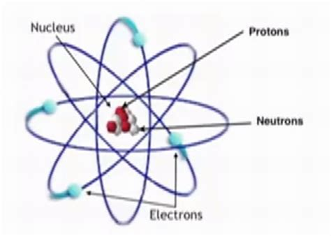 Number Of Protons In A Nucleus by What Is A Proton Definition Aen News