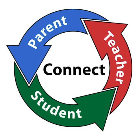 connect with your students how to build positive student relationships the 1 secret to effective classroom management needs focused teaching resource books parent collaboration quotes quotesgram