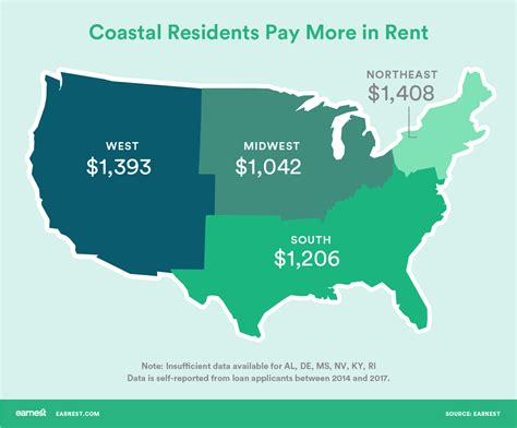cheapest states to rent in the us the most and least expensive cities for renters