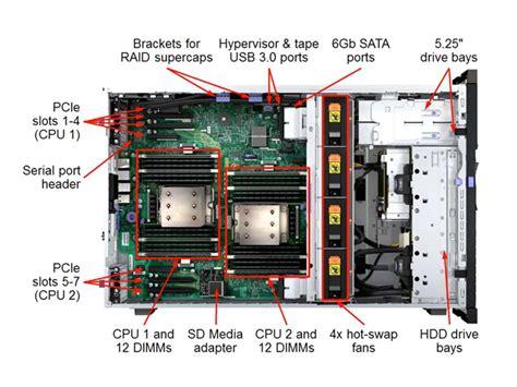 Lenovo System X3500 M5 E5 2603v3 30175 Wg lenovo system x3500 m5 5464e1g техническое описание доставка по рф