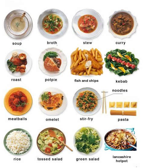 types of food types of dinners learning