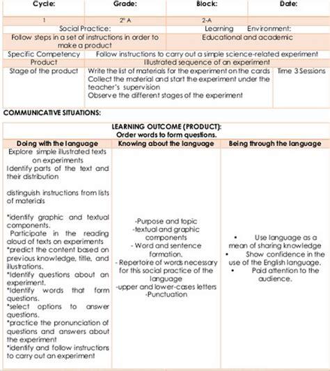 planeacion semanal ingles de segundo de secundaria ensayos libros planeaci 211 n de ingl 201 s preescolar primaria