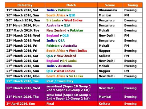 World Cup Time Table by T20 World Cup 2016 Schedule Time Table