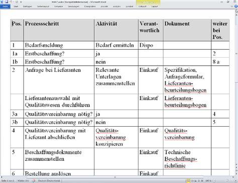 Vorlage Word Flussdiagramm Prozessabl 228 Ufe Eignet Sich Eine Darstellung In Tabellenform Eine Entsprechende Darstellung