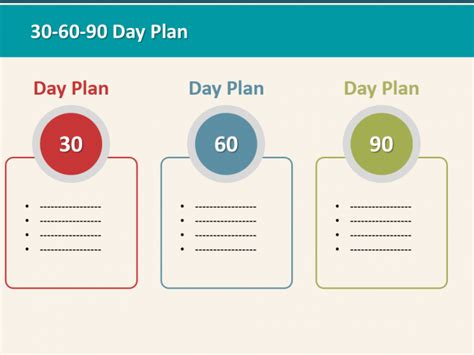 30 60 90 day plan powerpoint template 30 60 90 day plan designs that ll help you stay on track