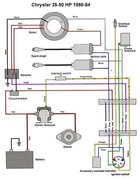 80 hp mercury outboard wiring diagram 80 get free image about wiring diagram