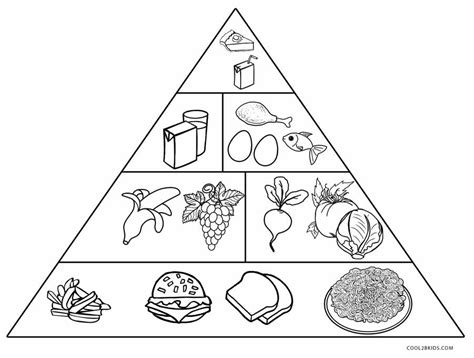 coloring page of the food pyramid free printable food coloring pages for kids cool2bkids