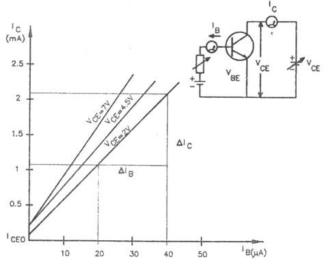 bc547 transistor nedir bc547 transistor nedir 28 images mosfet nedir elektrik rehberiniz gnd nedir transist 246 r