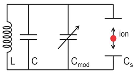 induktor 22mh inductance electric circuits 28 images rlc circuit simple induction heater circuit plate