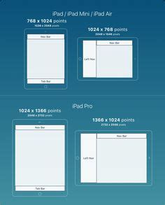 app layout guidelines over 17 000 designers learned design code build a swift