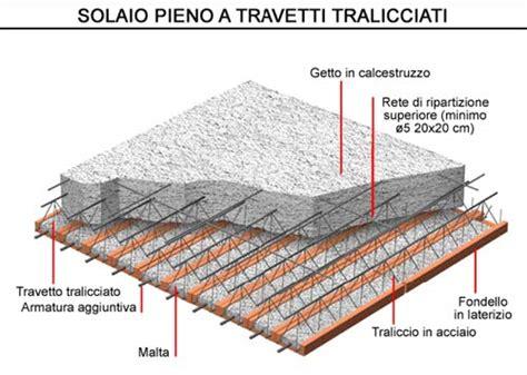 Solaio A Travetti Tralicciati by Silam Srl Materiali Edili Architravi Laterizio Arredo