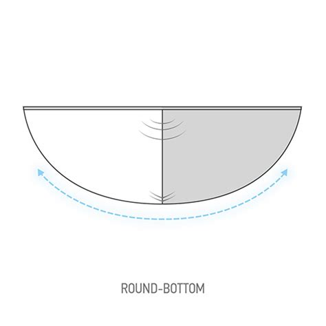 what types of boats have planing hulls boat hull types and styles boatsmart knowledgebase