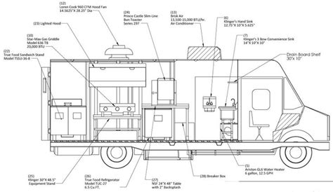food truck layout template vehicle info food trucks south manufacturing of custom