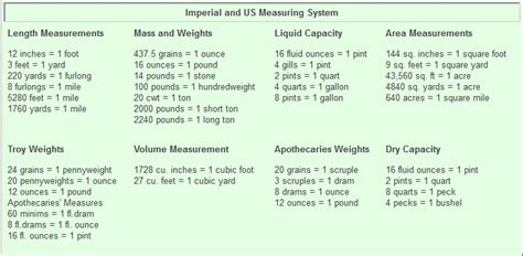 imperial measurement international systems of measurements me4105 precision engineering specialization 2012 u084692m