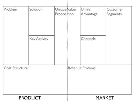 business templates  entrepreneur  startups