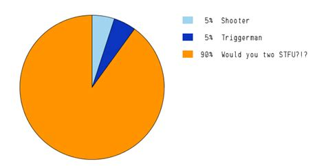 country music charts australia 2013 farce the music highly accurate country music pie charts