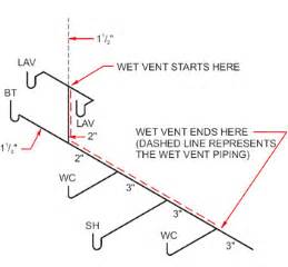 basement in this plumbing code illustration what are