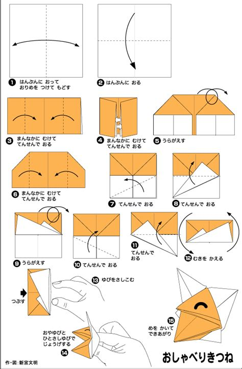 How To Make A Paper Fox Puppet - extremegami how to make a origami fox finger puppet