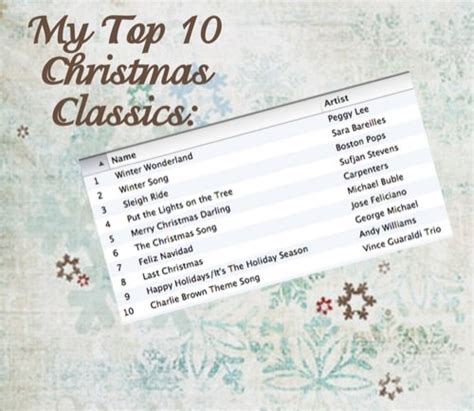 christmas song list top 10 classic songs tip junkie
