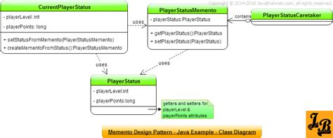 memento pattern java exle memento design pattern in java javabrahman