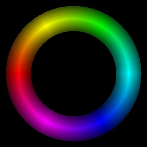 color ring graphics tools sles color ring