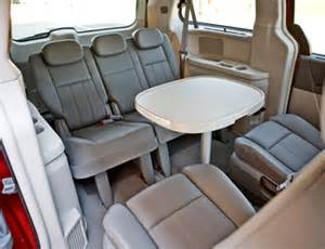 Chrysler Town And Country Table How Do You See The Interior Of Cars Changing With The