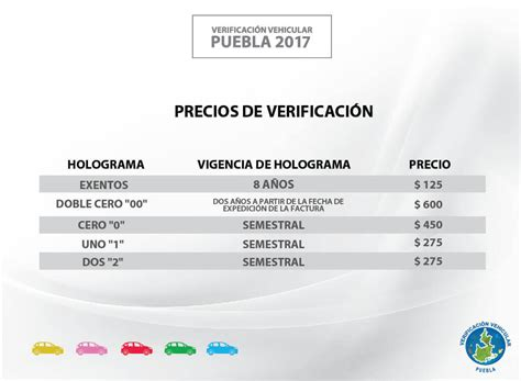 costos de verificacion vehicular estado de mexico 2016 costo verificacin 2016 estado de mxico costo verificacin