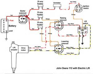 need wiring diagram for a 112 with electric lift and pto