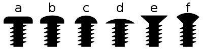 Termurah Baut L Sus 5 X 25 analizziamo viti dadi e chiavi dinamometriche