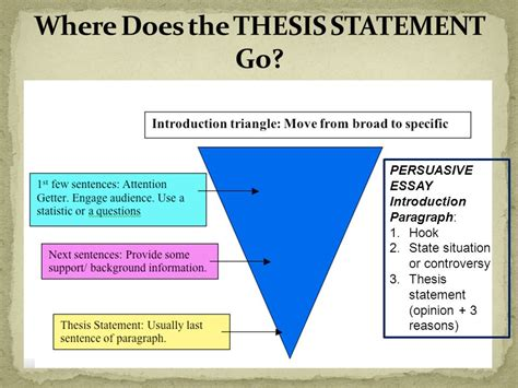 what goes in a thesis statement what is a thesis statement ppt
