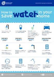 Easy tips on your fridge to help remind you of how to save water