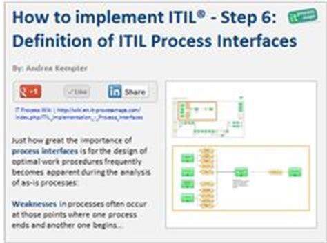 1000 images about itil on pinterest productivity