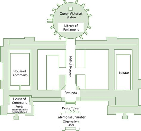 Rideau Centre Floor Plan by House Of Commons Procedure And Practice 6 The Physical