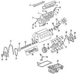 Reset Service Brake System 2005 Tahoe 2007 Chevrolet Trailblazer Parts Gm Parts Department