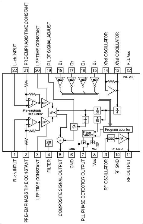 equivalent transistor k3565 pdf transmisor fm transmitter 28 images 0 80w 50w 80w fm transmitter broadcast station fm