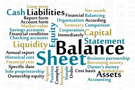 Mba Business Terminology by Reliance On External Financing Crown Business