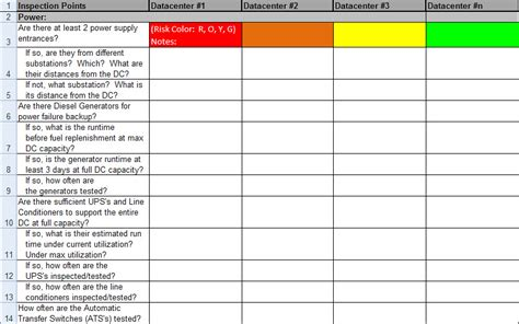 data center audit report template best photos of data center assessment checklist data
