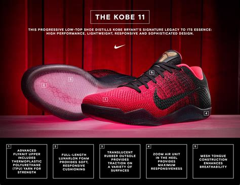 Harga Nike Reveal innovation mastered introducing the 11 nike news