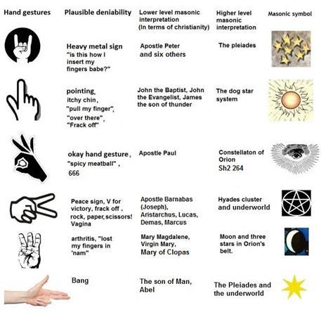 Freemason Hand Symbol