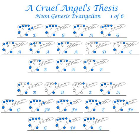cruel thesis lyrics a cruel s thesis fandub lyric
