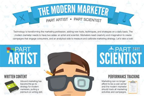The Modern Marketer Part Artist 8 modern marketing concepts and techniques brandongaille